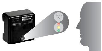 Визуальный контроль RMG88