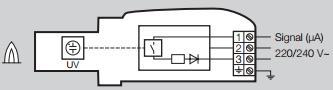 Модификации датчиков UVS