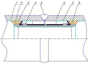 схема втулки защиты шва